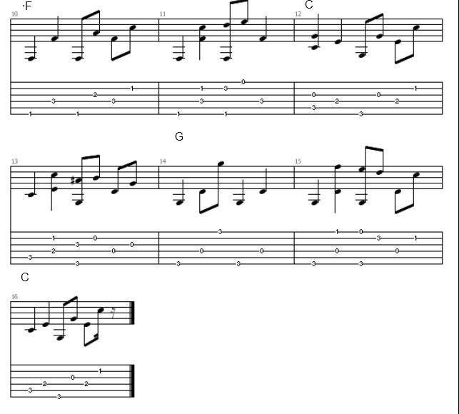 Chapter 7:Mississippi John Hurt ;How To Play Great Fingerpicking Guitar